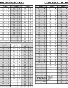 Measure the length of spring also how to garage door torsion springs rh ddmgaragedoors