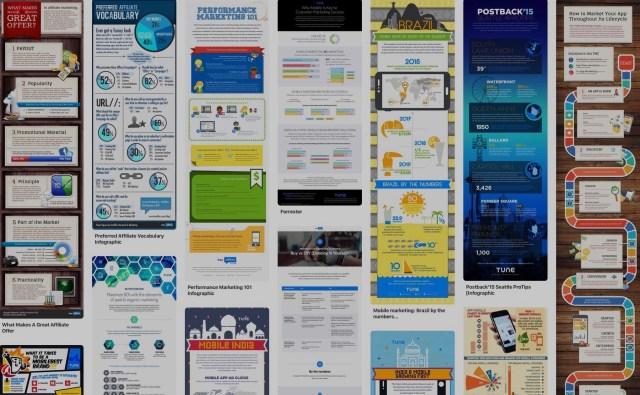 Image of marketing infographics