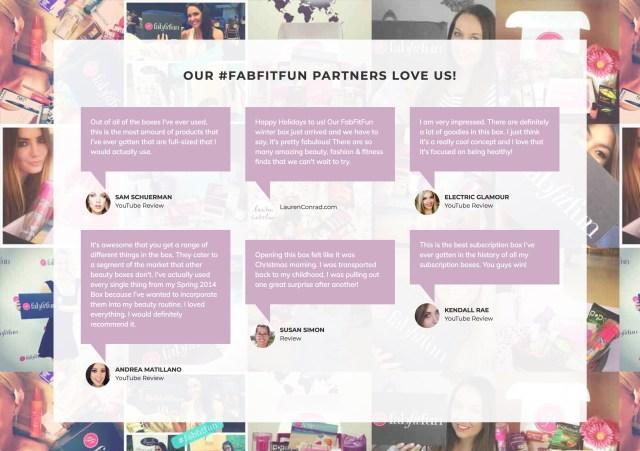 FabFitFun affiliate program partners