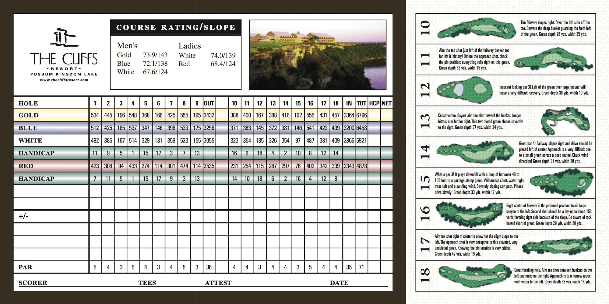 Image of The Cliffs scorecard