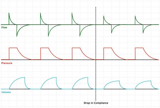 Pressure Control (PC)