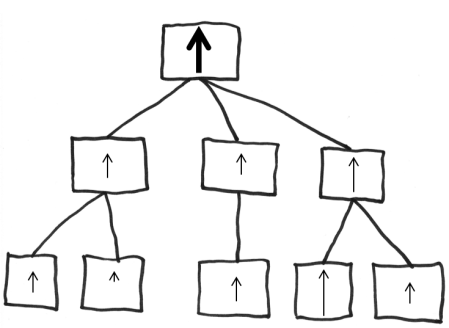 Org Chart with Perfect Alignment