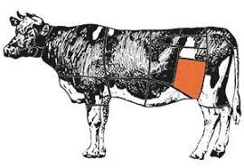 Tri Tip Steak - Ubicación