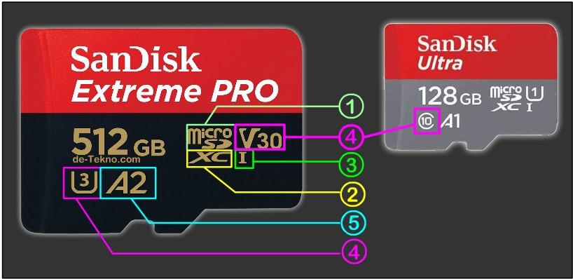 Simbol SD Card