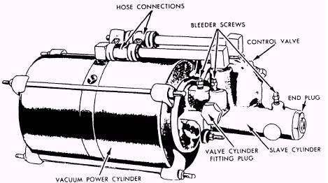 Hydrovac