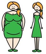 8 Wichtige Geheimnisse um Fett zu reduzieren