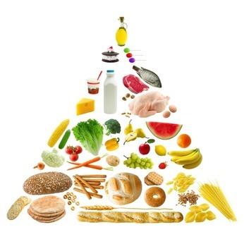 NuVal System: die Qualität der Lebensmittel von 1 bis 100