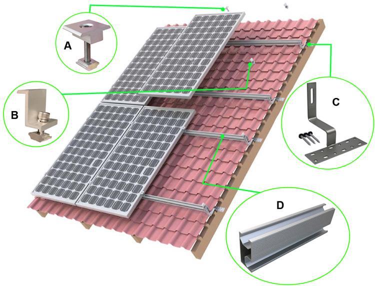 tile roof solar bracket lieferanten und hersteller kundenspezifische kachel dach solar bracket grosshandel bristar