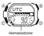 G-Shock G-9000 / 3031 Uhrzeit Einstellen