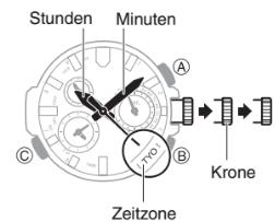 G-Shock MRG-G1000 / 5411 Uhrzeit Einstellen