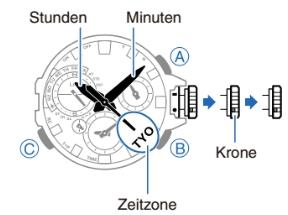 G-Shock MTG-G1000 / 5455 Uhrzeit Einstellen