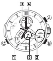 Edifice EQS-A500 / 5289 Alarmzeit Einstellen