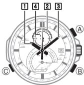 Edifice EQS-A500 / 5289 Uhrzeit Einstellen