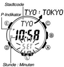 ProTrek PRG-270 / 3415 Uhrzeit Einstellen