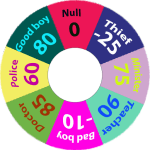 Free Download lucky score spin 4.3 APK, APK MOD, lucky score spin Cheat