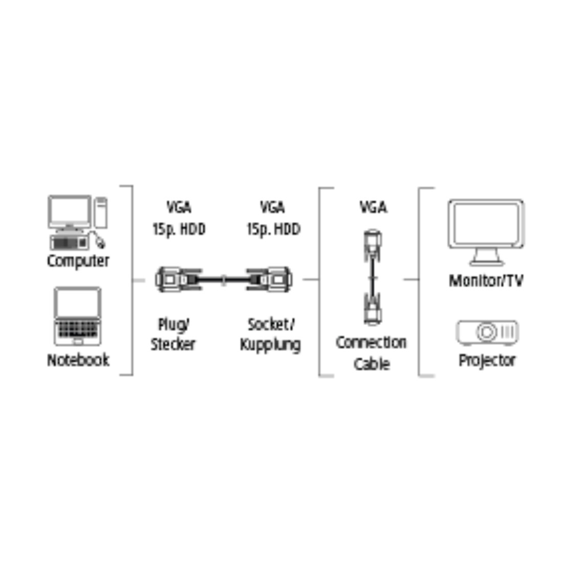 vga extension cable wiring diagram of a netball court projector collaboration and visualization hight resolution stx high res line drawing hama shielded 1 80 sch