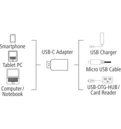 stx high res line drawing hama usb c adapter usb 2 0 [ 1100 x 1100 Pixel ]