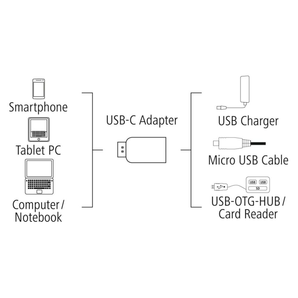 medium resolution of stx high res line drawing hama usb c adapter usb 2 0