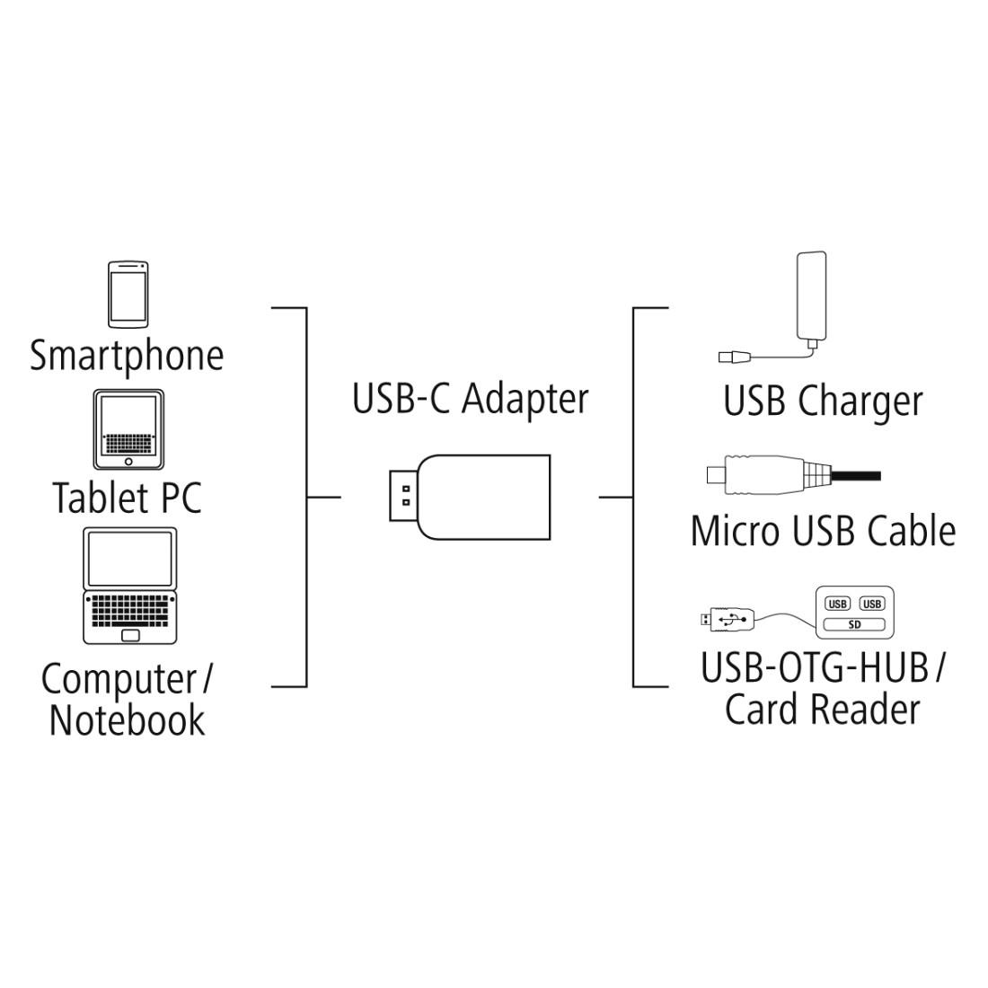 hight resolution of stx high res line drawing hama usb c adapter usb 2 0