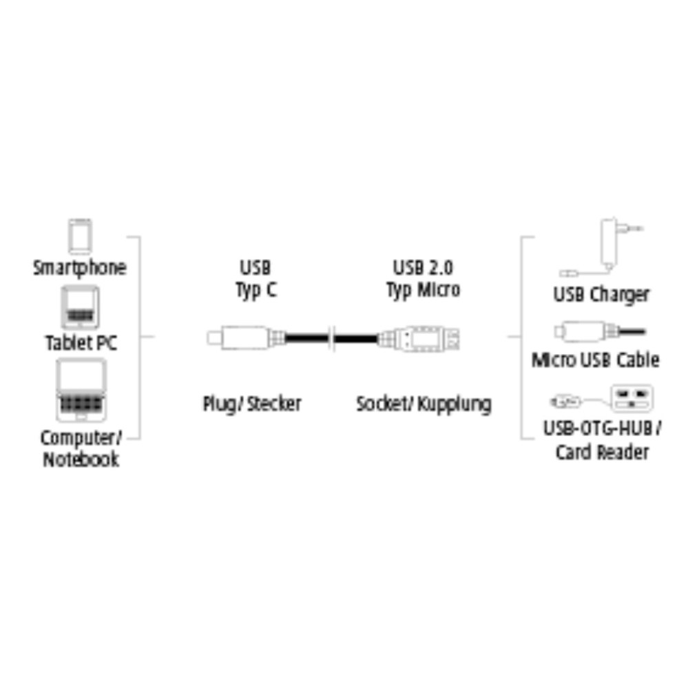 medium resolution of stx high res line drawing hama usb c cable usb 2 0
