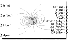Calculate Earth magnetic field and secular variation using