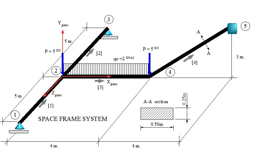 Space Elastic Frame Analysis with Linear Static