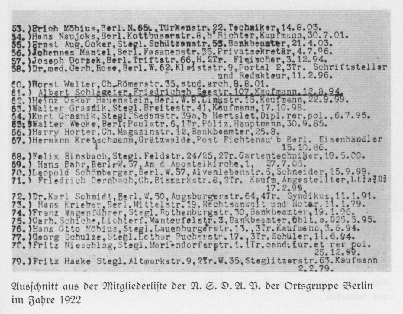 https://i0.wp.com/de.metapedia.org/m/images/a/a1/Mitgliederliste_Ortsgruppe_Berlin_NSDAP_1922.jpg