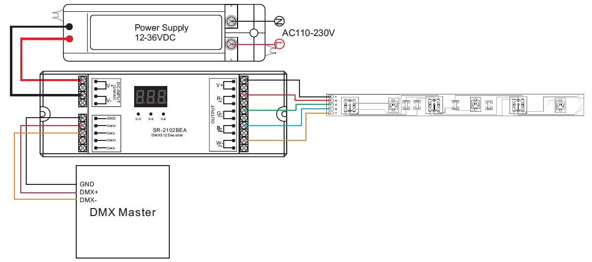 4 Kanal DMX 512 Decoder Konstantspannung SR-2102BEA