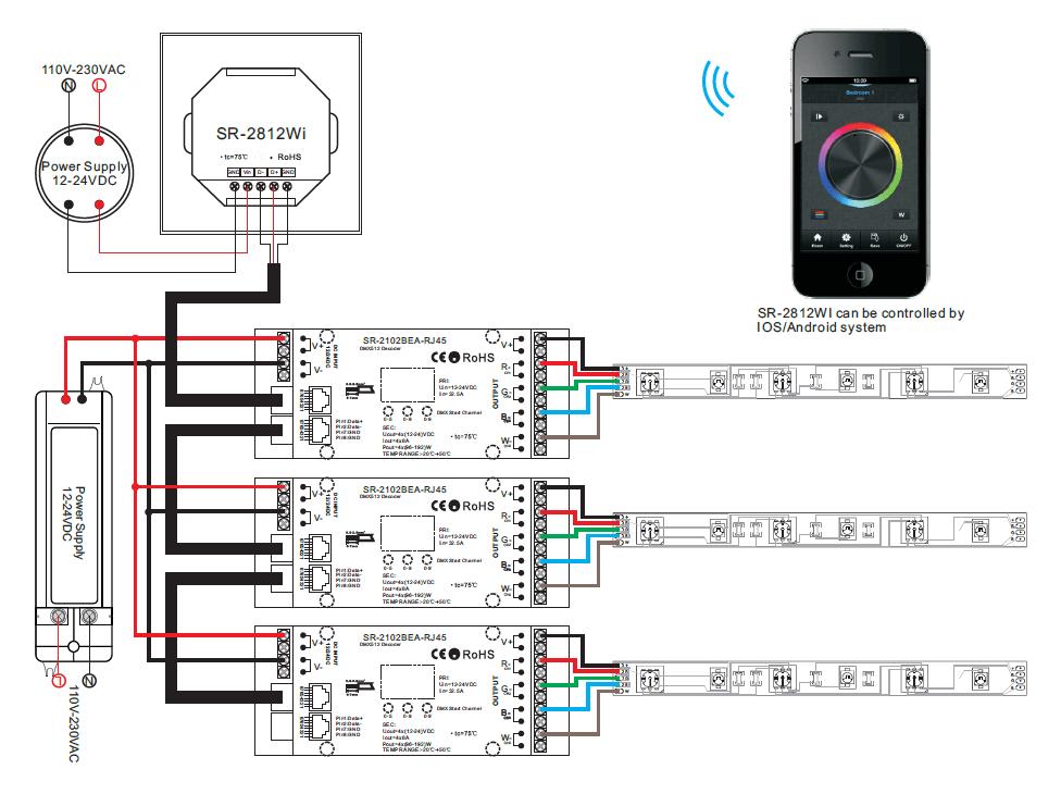 RGB-W LED Steuerung mit Glas Touch-Oberfläche DMX SR-2812