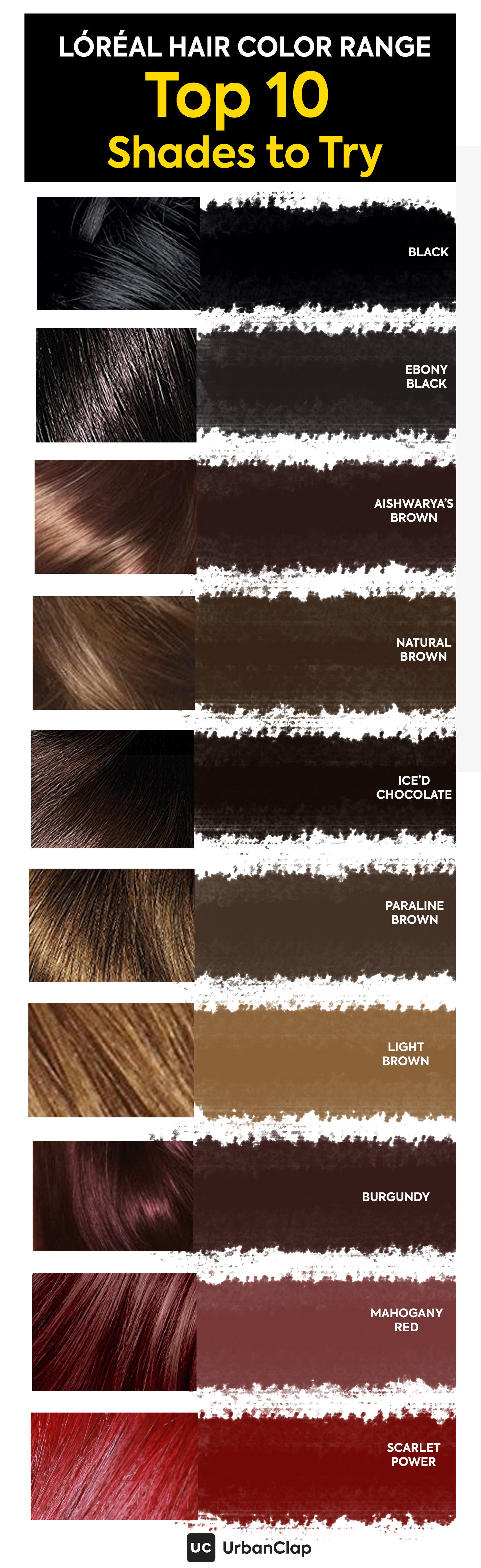 All Feria Hair Color Chart Topsimages