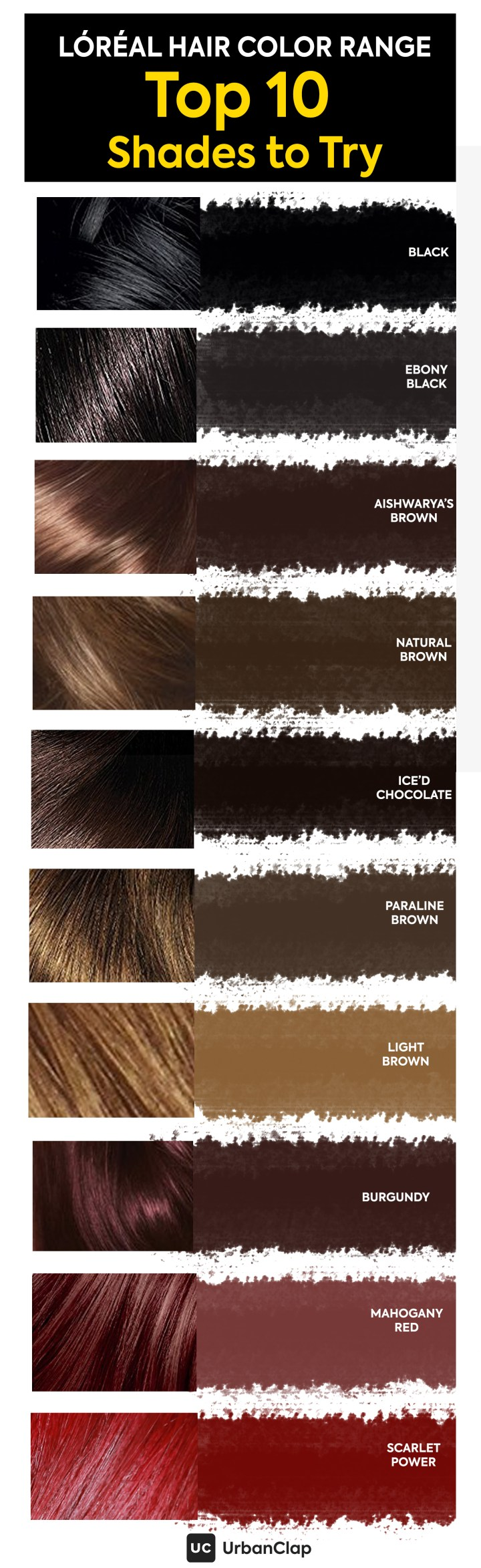 Loreal Brown Hair Color Shades Chart Todayss