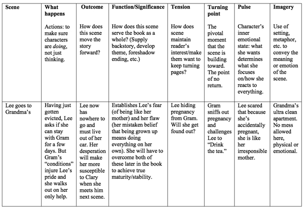 Microsoft Word - Outlining chart.docx
