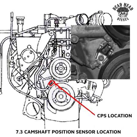 7 3 powerstroke 1981 jeep cj7 wiring diagram fixing common oil leaks dead head diesel cps front engine