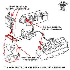7 3 Powerstroke Honda Cb400t Wiring Diagram Fixing Common Oil Leaks Dead Head Diesel Leak Front Of Engine