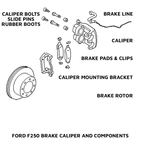 Ford F Fuse Diagram Battery Junction Box Wire Data Schema