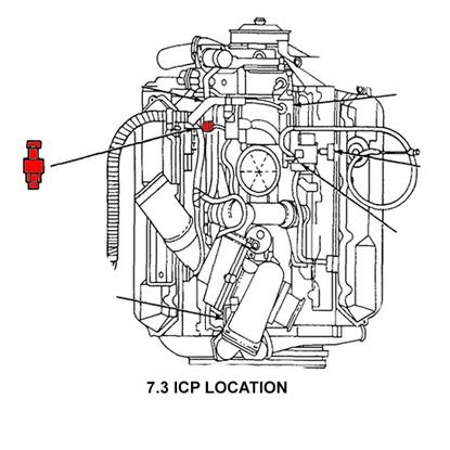 International icp sensor location