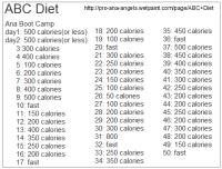 abc-diet