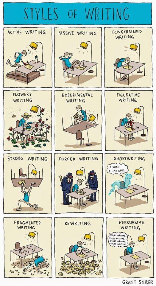 reguli de scriere - stilul de scris