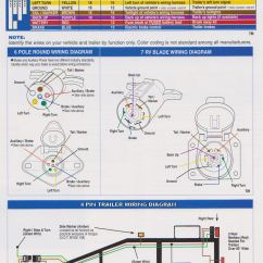Wiring Diagram Trailer Lights 4 Way For Light Bar We Are The Pros