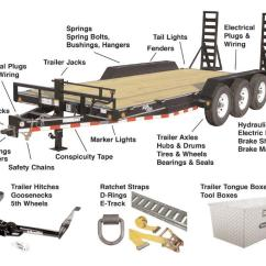 Wiring Diagram For Small Utility Trailer Low Voltage Lighting On Cargo Mate