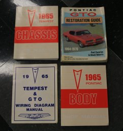 1965 pontiac gto streetside clics the nation s trusted 65 gto rally gauge wiring diagram  [ 1920 x 1440 Pixel ]