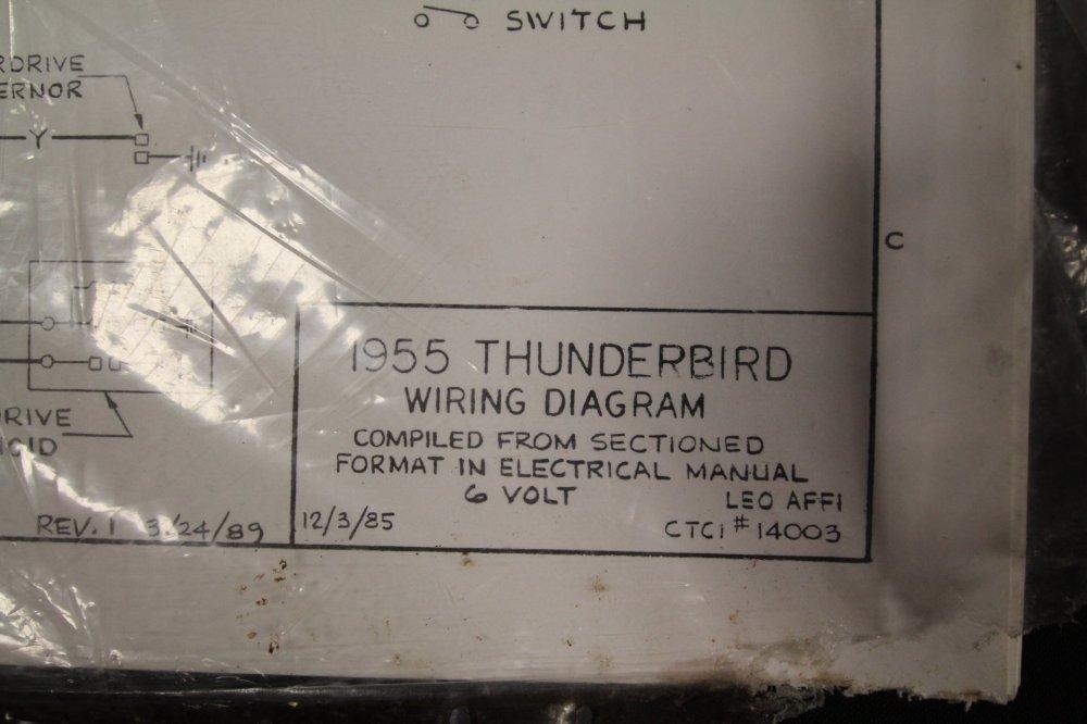 medium resolution of 1955 ford thunderbird streetside classics the nation s trusted