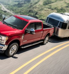 2018 ford f 250 towing a camper [ 1400 x 600 Pixel ]