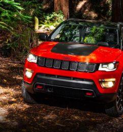 2019 jeep compass for sale near oklahoma city ok [ 1440 x 720 Pixel ]