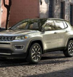 2019 jeep compass vs 2019 toyota rav4 in englewood cliffs nj [ 1440 x 687 Pixel ]