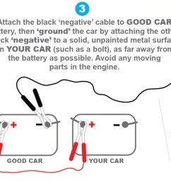 fortunately jumping a car battery is easy so let s assume a good samaritan with jumper cables is parked right next to you what s next  [ 1562 x 1236 Pixel ]