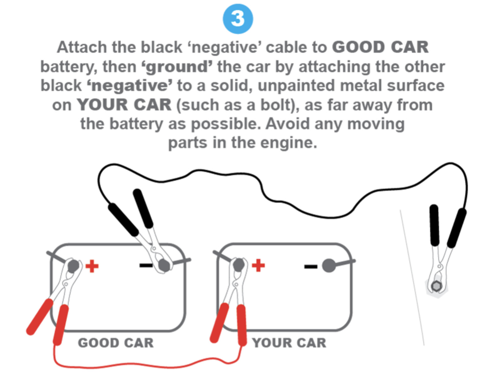 hight resolution of fortunately jumping a car battery is easy so let s assume a good samaritan with jumper cables is parked right next to you what s next