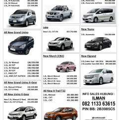 Grand New Avanza Olx Jateng Toyota Yaris Trd Price Gambar Mobil Xtrail Baru Rommy Car