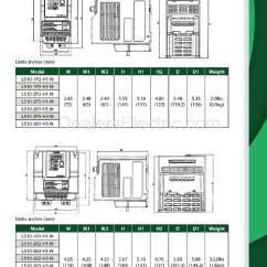 Teco Electric Motor Wiring Diagram Hopkins Breakaway System Westinghouse : 38 Images - Diagrams | Gsmportal.co