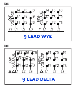 9 lead1?wd648 6 lead 3 phase motor wiring diagram efcaviation com 12 lead 3 phase motor wiring diagram at crackthecode.co